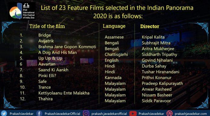 IFFI List